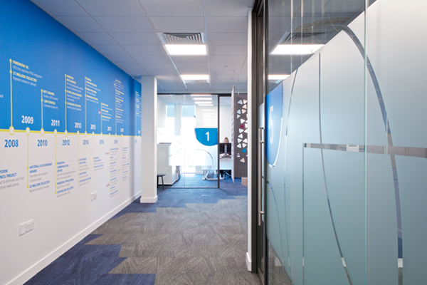 printed Timeline graphic, manifestation and acoustic screens